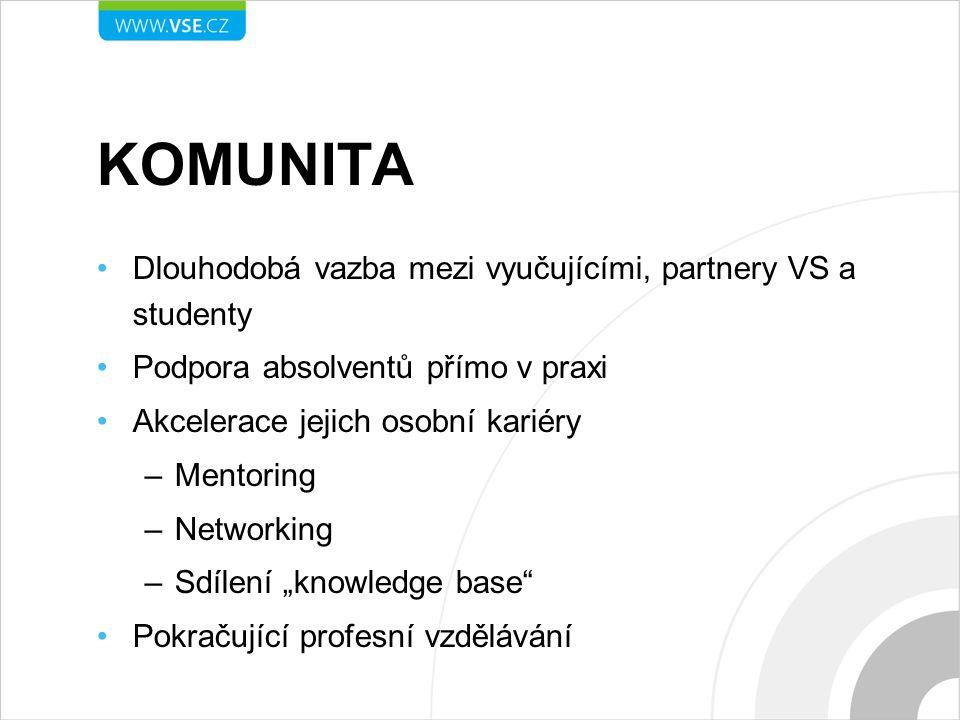 KOMUNITA Spuštění webové platformy komunity v roce 2011 – webu s exkluzivním přístupem stávajících studentů a absolventů VS, partnerských organizací a pedagogů.