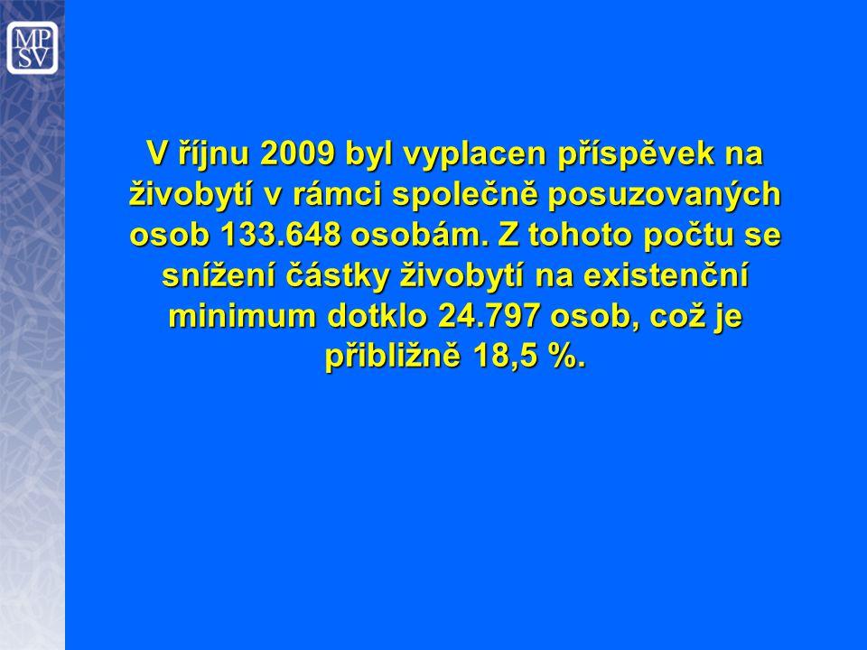 V říjnu 2009 byl vyplacen příspěvek na živobytí v rámci společně posuzovaných osob 133.648 osobám. Z tohoto počtu se snížení částky živobytí na existe