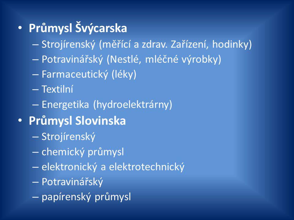 Průmysl Švýcarska – Strojírenský (měřící a zdrav. Zařízení, hodinky) – Potravinářský (Nestlé, mléčné výrobky) – Farmaceutický (léky) – Textilní – Ener