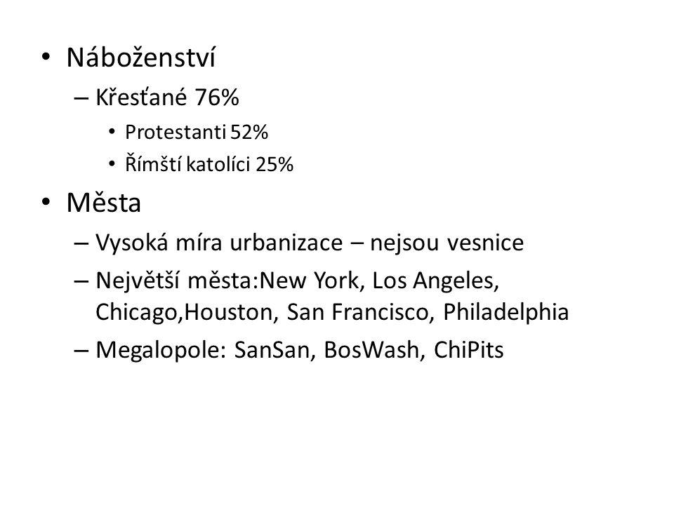 Náboženství – Křesťané 76% Protestanti 52% Římští katolíci 25% Města – Vysoká míra urbanizace – nejsou vesnice – Největší města:New York, Los Angeles, Chicago,Houston, San Francisco, Philadelphia – Megalopole: SanSan, BosWash, ChiPits