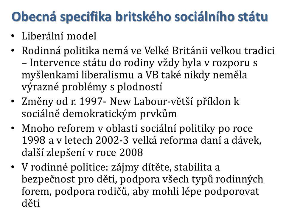 Obecná specifika britského sociálního státu Liberální model Rodinná politika nemá ve Velké Británii velkou tradici – Intervence státu do rodiny vždy byla v rozporu s myšlenkami liberalismu a VB také nikdy neměla výrazné problémy s plodností Změny od r.