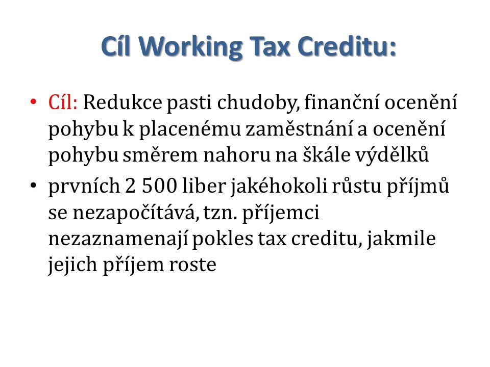 Cíl Working Tax Creditu: Cíl: Redukce pasti chudoby, finanční ocenění pohybu k placenému zaměstnání a ocenění pohybu směrem nahoru na škále výdělků prvních 2 500 liber jakéhokoli růstu příjmů se nezapočítává, tzn.