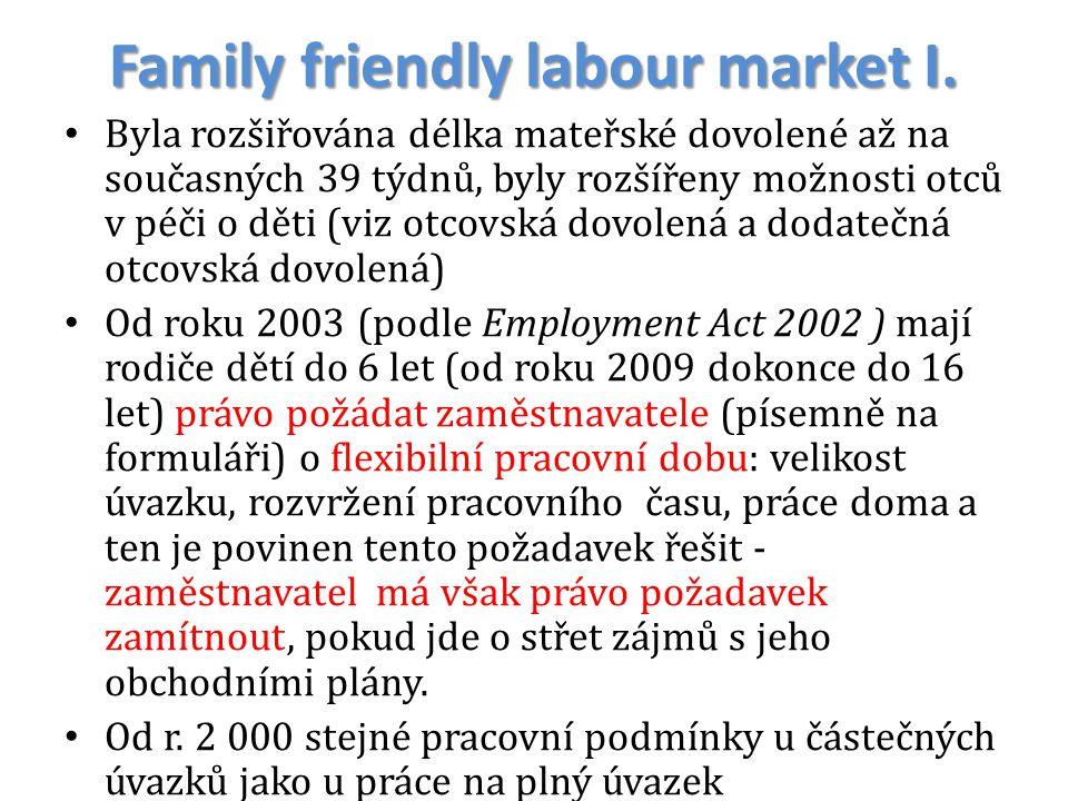 Family friendly labour market I. Byla rozšiřována délka mateřské dovolené až na současných 39 týdnů, byly rozšířeny možnosti otců v péči o děti (viz o