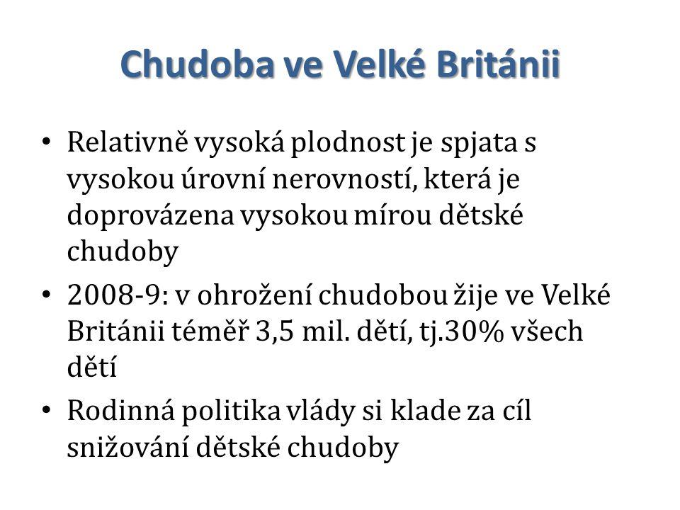Dávky z daní II.