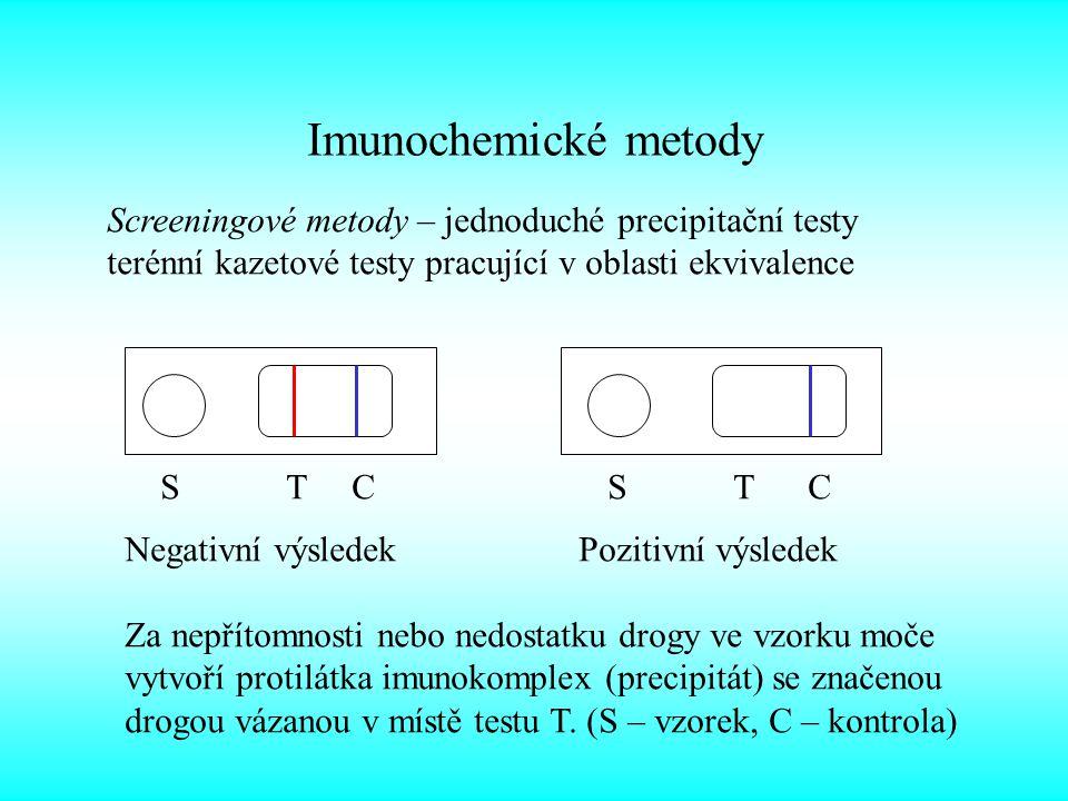 Imunochemické metody Imunochemické metody analýzy léčiv a drog v biologických tekutinách nevyžadují izolaci a zakoncentrování noxy vysoká citlivost vysoká rychlost jednoduchost, nenáročnost na kvalifikaci vhodné pro automatizaci vhodné pro sériová vyšetření Imunochemické screeningové metody jsou pouze orientační, vyžadují potvrzení a upřesnění více specifickou nezávislou metodou.