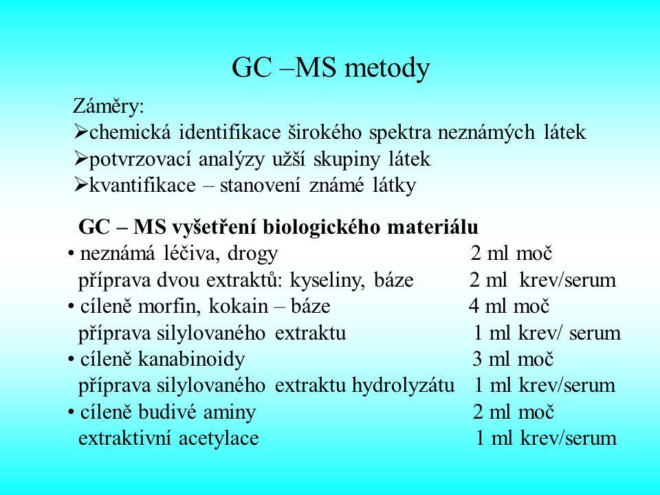 GC –MS metody Záměry:  chemická identifikace širokého spektra neznámých látek  potvrzovací analýzy užší skupiny látek  kvantifikace – stanovení známé látky GC – MS vyšetření biologického materiálu neznámá léčiva, drogy 2 ml moč příprava dvou extraktů: kyseliny, báze 2 ml krev/serum cíleně morfin, kokain – báze 4 ml moč příprava silylovaného extraktu 1 ml krev/ serum cíleně kanabinoidy 3 ml moč příprava silylovaného extraktu hydrolyzátu 1 ml krev/serum cíleně budivé aminy 2 ml moč extraktivní acetylace 1 ml krev/serum