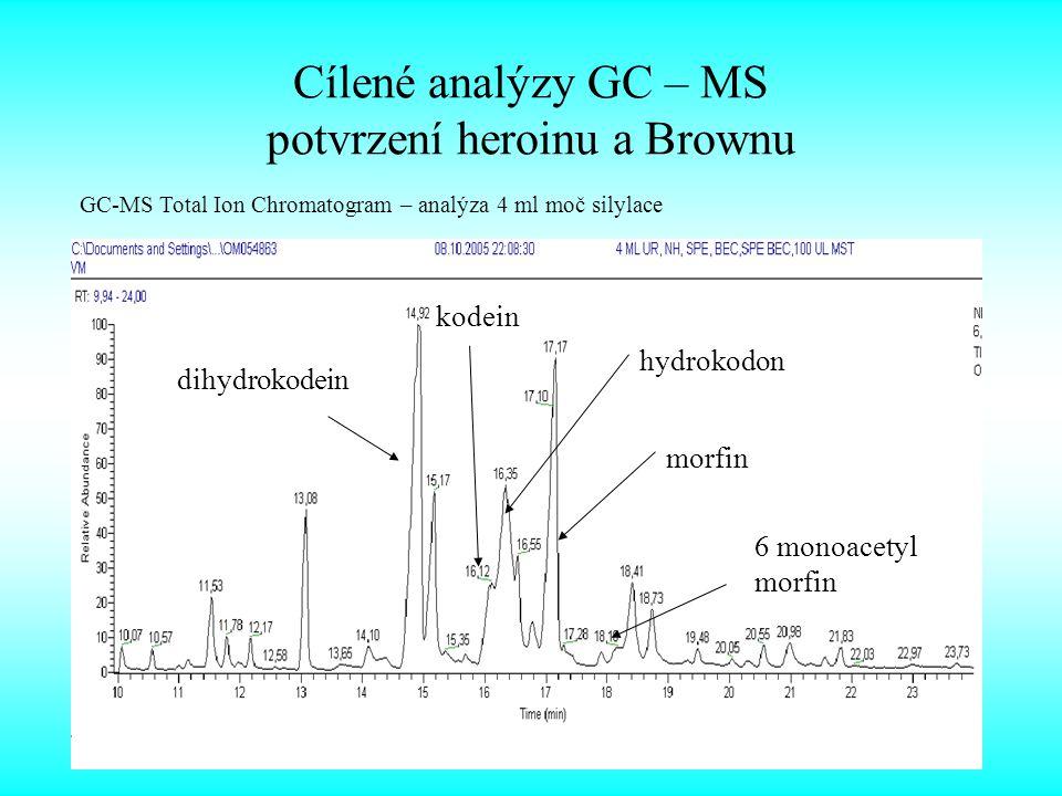 Cílené analýzy GC – MS potvrzení heroinu a Brownu dihydrokodein kodein hydrokodon morfin 6 monoacetyl morfin GC-MS Total Ion Chromatogram – analýza 4 ml moč silylace