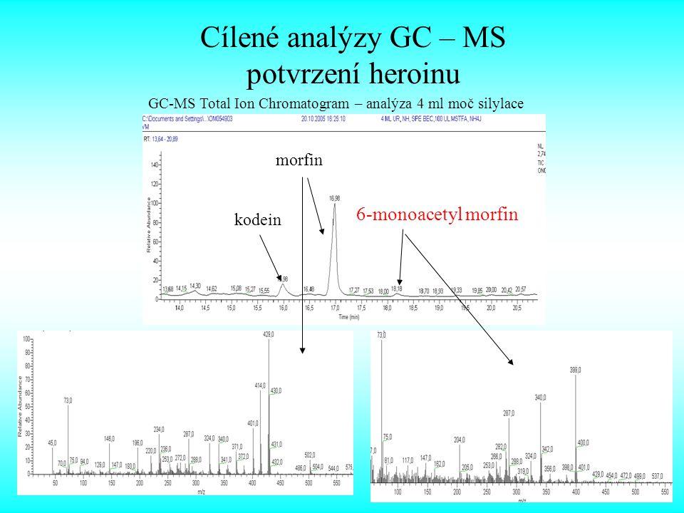 morfin 6-monoacetyl morfin kodein Cílené analýzy GC – MS potvrzení heroinu GC-MS Total Ion Chromatogram – analýza 4 ml moč silylace