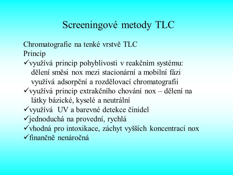 Screeningové metody TLC Chromatografie na tenké vrstvě TLC Princip využívá princip pohyblivosti v reakčním systému: dělení směsi nox mezi stacionární a mobilní fázi využívá adsorpční a rozdělovací chromatografii využívá princip extrakčního chování nox – dělení na látky bázické, kyselé a neutrální využívá UV a barevné detekce činidel jednoduchá na provední, rychlá vhodná pro intoxikace, záchyt vyšších koncentrací nox finančně nenáročná