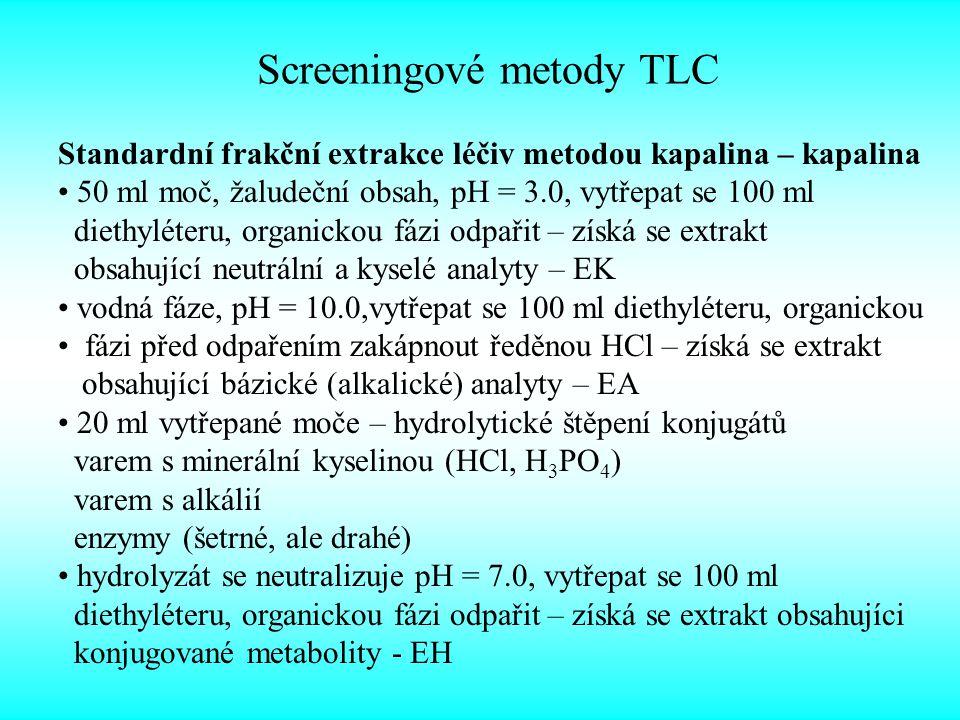 Screeningové metody TLC Standardní frakční extrakce léčiv metodou kapalina – kapalina 50 ml moč, žaludeční obsah, pH = 3.0, vytřepat se 100 ml diethyléteru, organickou fázi odpařit – získá se extrakt obsahující neutrální a kyselé analyty – EK vodná fáze, pH = 10.0,vytřepat se 100 ml diethyléteru, organickou fázi před odpařením zakápnout ředěnou HCl – získá se extrakt obsahující bázické (alkalické) analyty – EA 20 ml vytřepané moče – hydrolytické štěpení konjugátů varem s minerální kyselinou (HCl, H 3 PO 4 ) varem s alkálií enzymy (šetrné, ale drahé) hydrolyzát se neutralizuje pH = 7.0, vytřepat se 100 ml diethyléteru, organickou fázi odpařit – získá se extrakt obsahujíci konjugované metabolity - EH