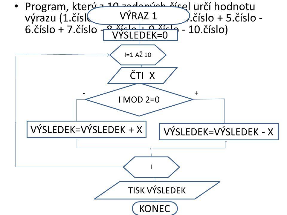 Program, který z 10 zadaných čísel určí hodnotu výrazu (1.číslo – 2.číslo + 3.číslo -4.číslo + 5.číslo - 6.číslo + 7.číslo - 8.číslo + 9.číslo - 10.číslo) KONEC TISK VÝSLEDEK VÝRAZ 1 - I MOD 2=0 + I VÝSLEDEK=VÝSLEDEK + X VÝSLEDEK=VÝSLEDEK - X ČTI X I=1 AŽ 10 VÝSLEDEK=0