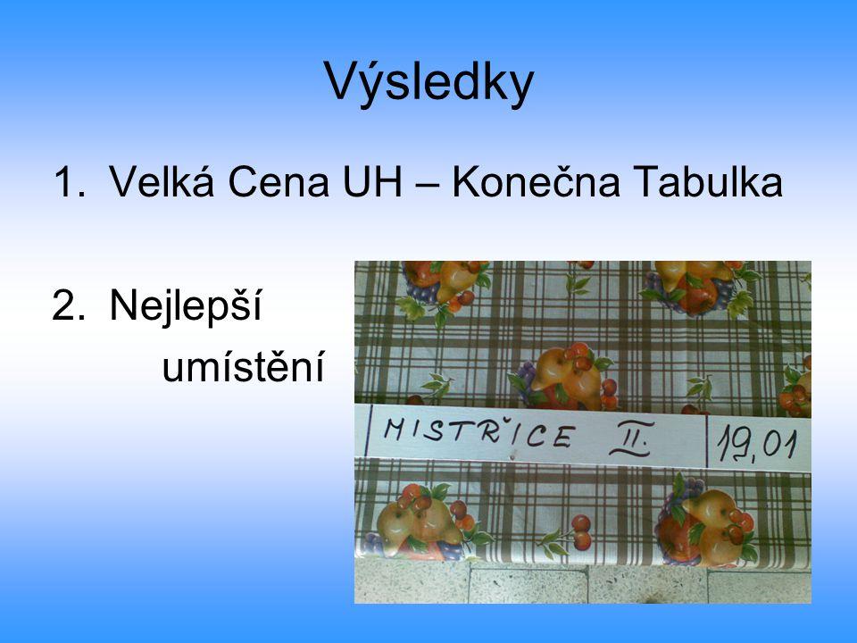 Výsledky 1.Velká Cena UH – Konečna Tabulka 2.Nejlepší umístění