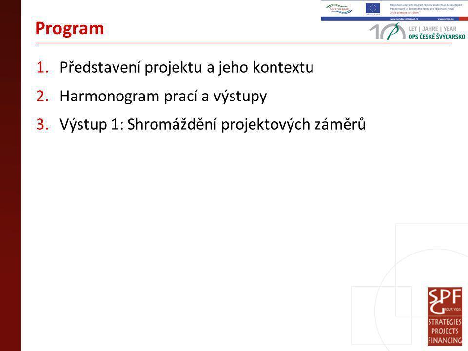 Program 1.Představení projektu a jeho kontextu 2.Harmonogram prací a výstupy 3.Výstup 1: Shromáždění projektových záměrů