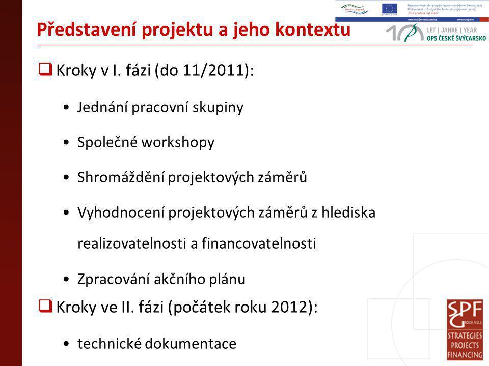 Představení projektu a jeho kontextu  Zpracovatel I.