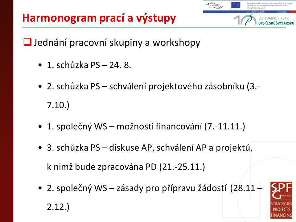 Harmonogram prací a výstupy  Shromáždění projektových záměrů září 2011  Vyhodnocení projektových záměrů říjen 2011  Zpracování akčního plánu a finální úprava dokumentu listopad 2011