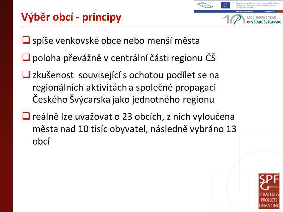 Výběr obcí - principy  spíše venkovské obce nebo menší města  poloha převážně v centrální části regionu ČŠ  zkušenost související s ochotou podílet se na regionálních aktivitách a společné propagaci Českého Švýcarska jako jednotného regionu  reálně lze uvažovat o 23 obcích, z nich vyloučena města nad 10 tisíc obyvatel, následně vybráno 13 obcí