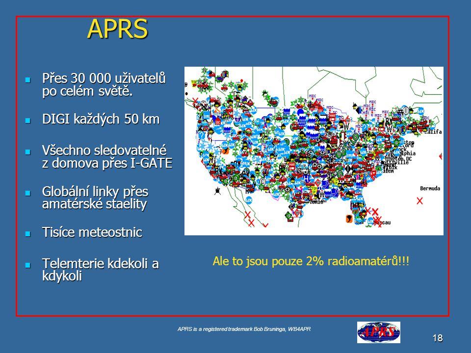 APRS is a registered trademark Bob Bruninga, WB4APR 19 APRS, Mpay, akce and objekty.