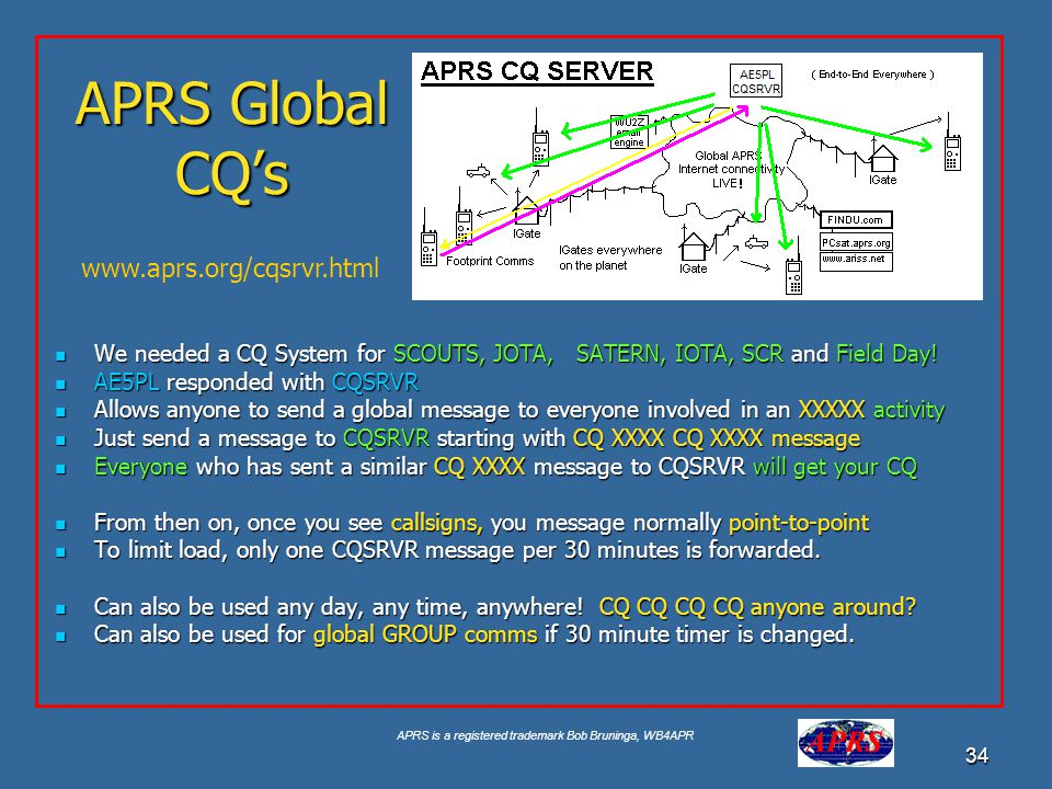 APRS is a registered trademark Bob Bruninga, WB4APR 34 APRS Global CQ's We needed a CQ System for SCOUTS, JOTA, SATERN, IOTA, SCR and Field Day! We ne
