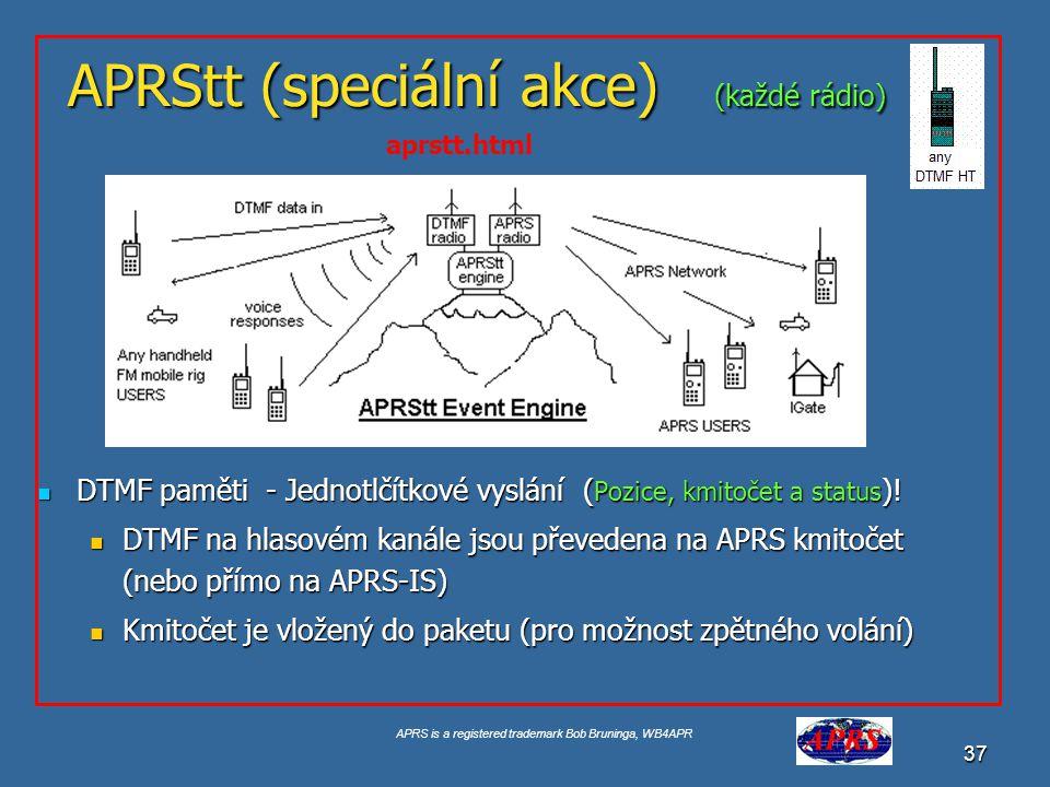 APRS is a registered trademark Bob Bruninga, WB4APR 38 APRStt Touchtone Již existuje.