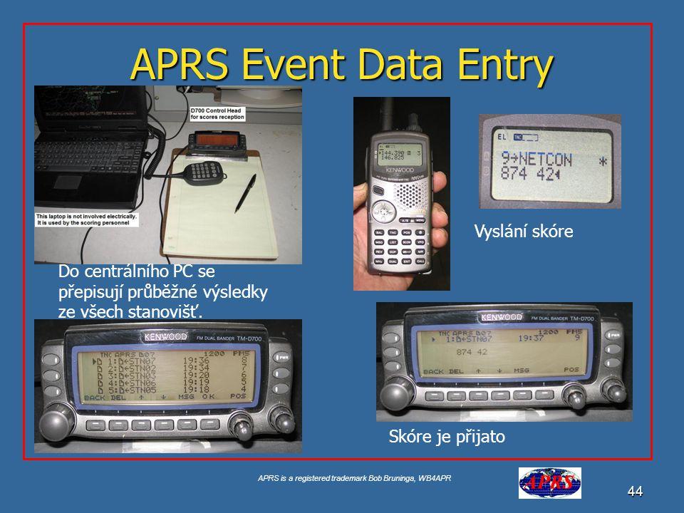 APRS is a registered trademark Bob Bruninga, WB4APR 45 Event Data Entry (DTMF) Použití jakéhokoli TRX s klácesnicí Přijmutí výsledků pomocí Net Control