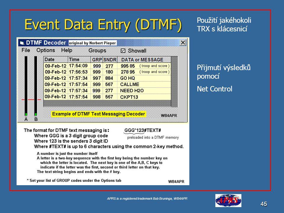 APRS is a registered trademark Bob Bruninga, WB4APR 46 APRS (RFID) aprs-rfid.html Pro velká setkání, RFID čtečka u vstupu do budov či místností.
