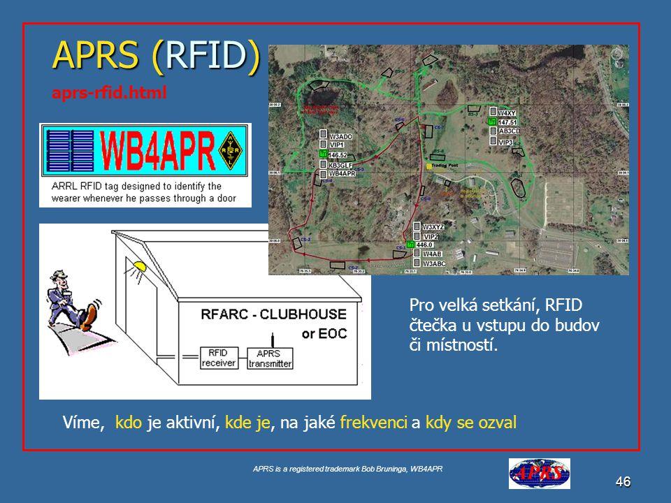 APRS is a registered trademark Bob Bruninga, WB4APR 47 APRS Voice Alert.