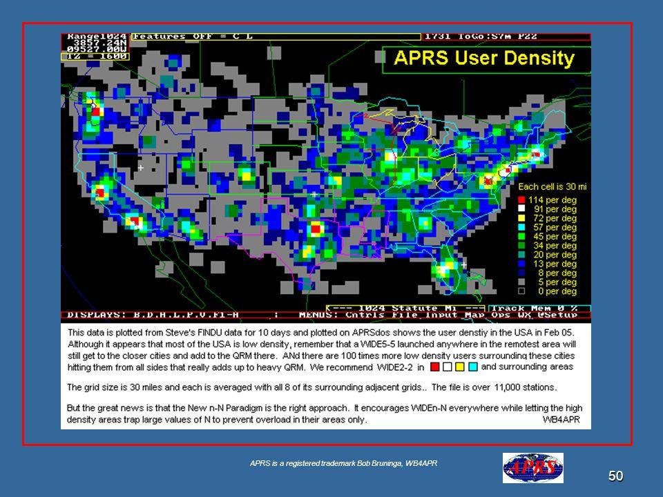 APRS is a registered trademark Bob Bruninga, WB4APR 51 APRS (Range Circles)