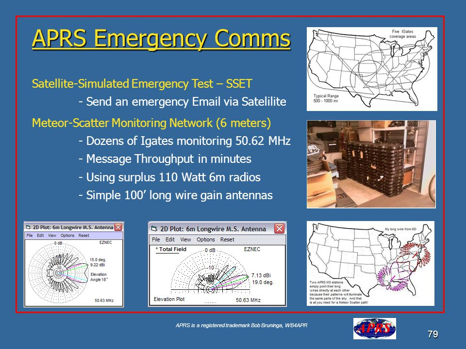 APRS is a registered trademark Bob Bruninga, WB4APR 79 APRS Emergency Comms Google for USNA Buoy Select USNA-1 Satellite-Simulated Emergency Test – SSET - Send an emergency Email via Satelilite Meteor-Scatter Monitoring Network (6 meters) - Dozens of Igates monitoring 50.62 MHz - Message Throughput in minutes - Using surplus 110 Watt 6m radios - Simple 100' long wire gain antennas