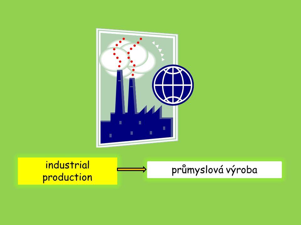 industrial production průmyslová výroba
