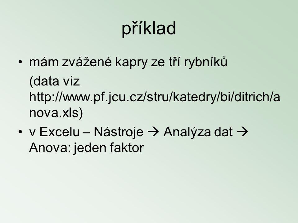 příklad mám zvážené kapry ze tří rybníků (data viz http://www.pf.jcu.cz/stru/katedry/bi/ditrich/a nova.xls) v Excelu – Nástroje  Analýza dat  Anova: