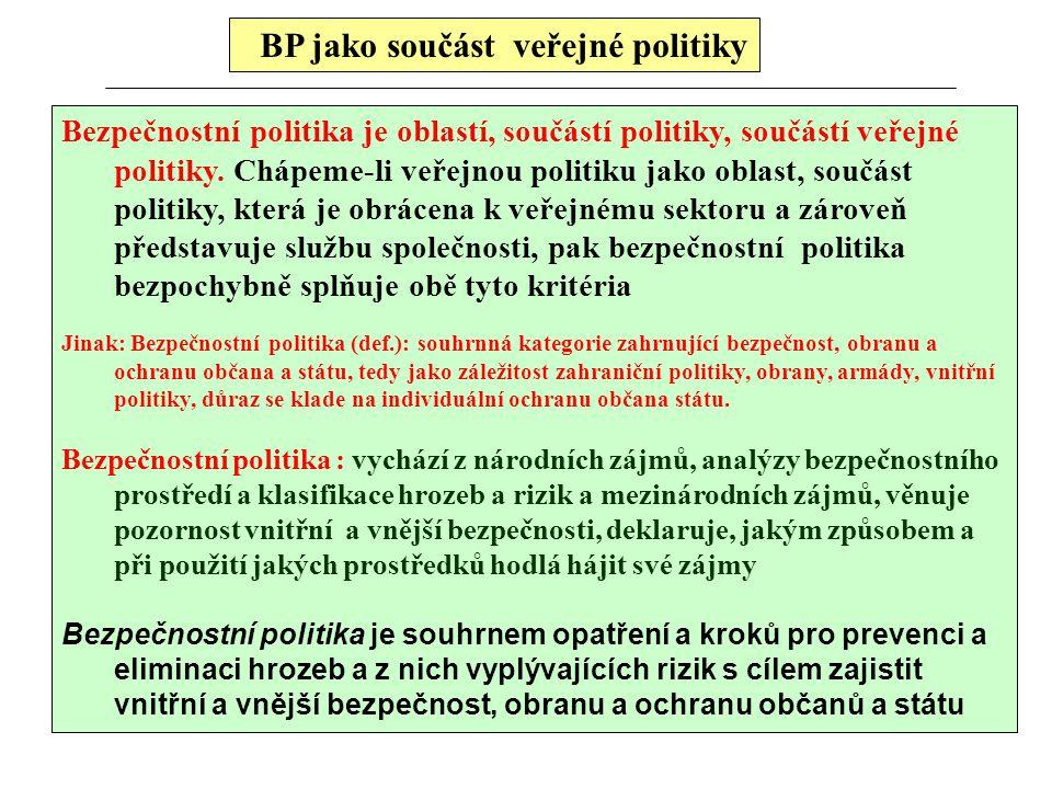 BP jako součást veřejné politiky Bezpečnostní politika je oblastí, součástí politiky, součástí veřejné politiky. Chápeme-li veřejnou politiku jako obl