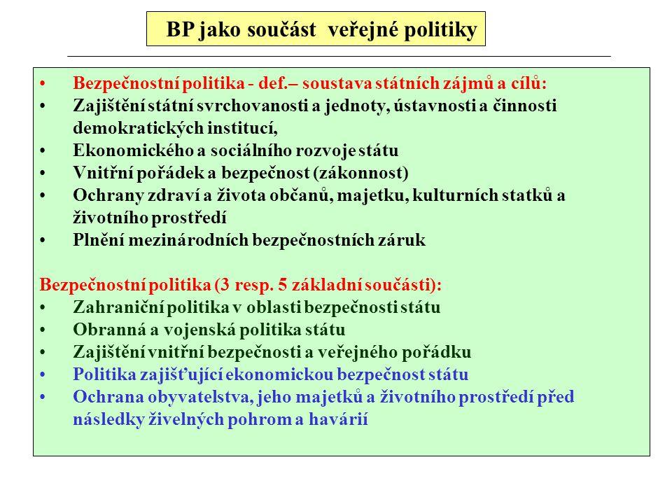 BP jako součást veřejné politiky Bezpečnostní politika - def.– soustava státních zájmů a cílů: Zajištění státní svrchovanosti a jednoty, ústavnosti a