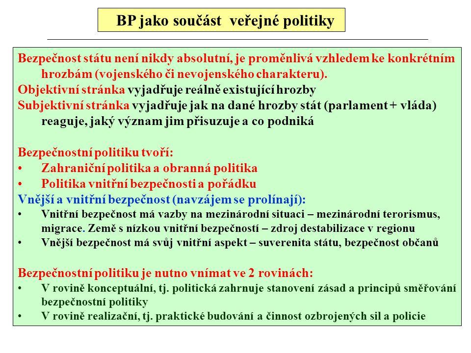 BP jako součást veřejné politiky Bezpečnost státu není nikdy absolutní, je proměnlivá vzhledem ke konkrétním hrozbám (vojenského či nevojenského chara