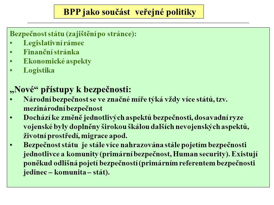 """BPP jako součást veřejné politiky Bezpečnost státu (zajištění po stránce): Legislativní rámec Finanční stránka Ekonomické aspekty Logistika """"Nové"""" pří"""