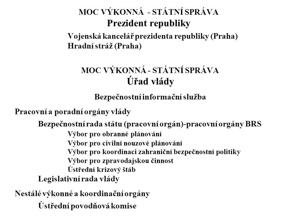 MOC VÝKONNÁ - STÁTNÍ SPRÁVA Prezident republiky Vojenská kancelář prezidenta republiky (Praha) Hradní stráž (Praha) MOC VÝKONNÁ - STÁTNÍ SPRÁVA Úřad v