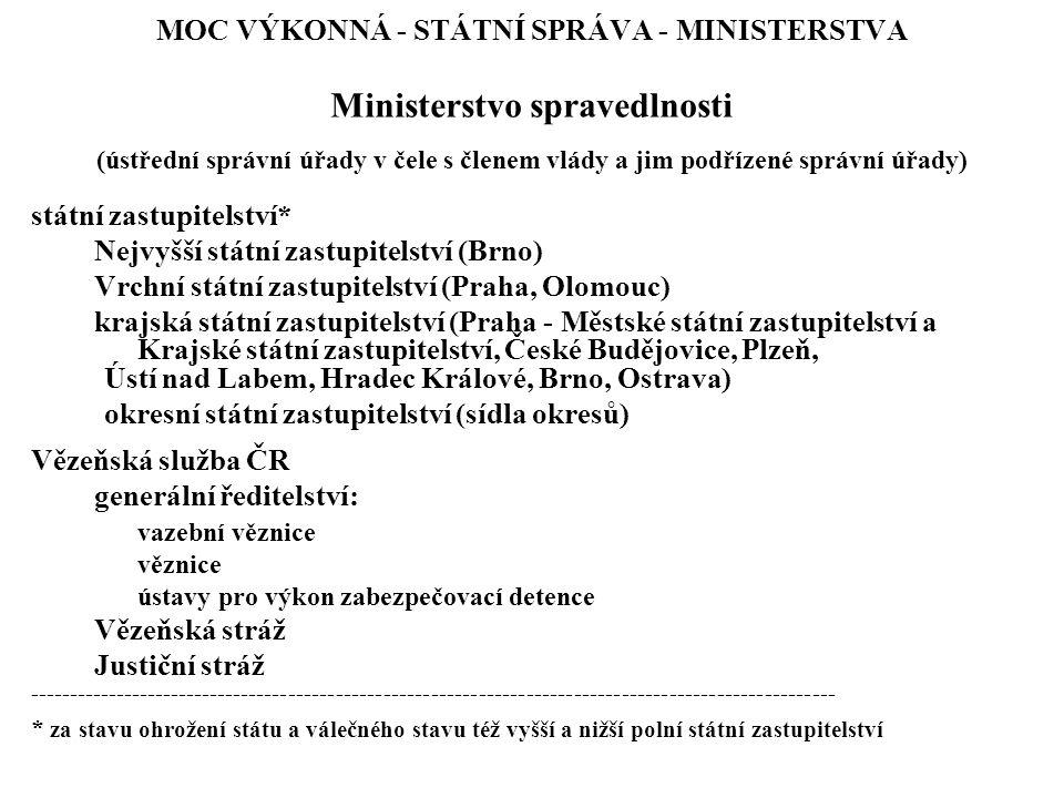 MOC VÝKONNÁ - STÁTNÍ SPRÁVA - MINISTERSTVA Ministerstvo spravedlnosti (ústřední správní úřady v čele s členem vlády a jim podřízené správní úřady) stá