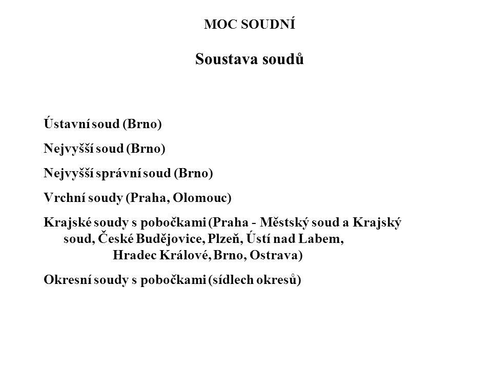 MOC SOUDNÍ Soustava soudů Ústavní soud (Brno) Nejvyšší soud (Brno) Nejvyšší správní soud (Brno) Vrchní soudy (Praha, Olomouc) Krajské soudy s pobočkam
