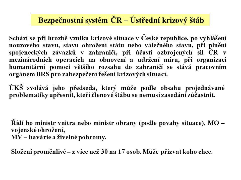 Bezpečnostní systém ČR – Ústřední krizový štáb Schází se při hrozbě vzniku krizové situace v České republice, po vyhlášení nouzového stavu, stavu ohro