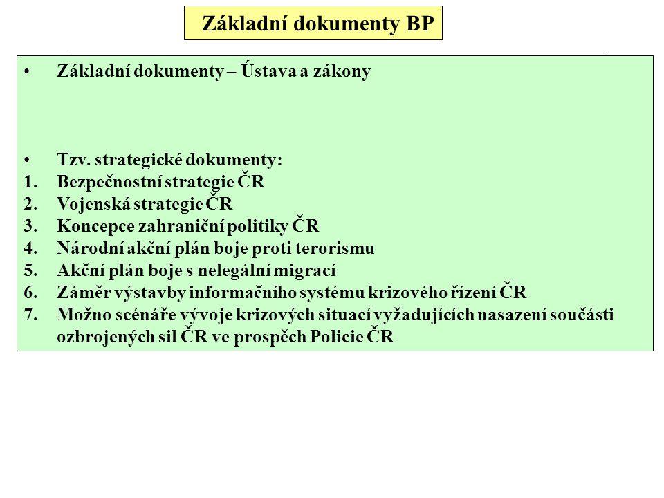 Základní dokumenty BP Základní dokumenty – Ústava a zákony Tzv. strategické dokumenty: 1.Bezpečnostní strategie ČR 2.Vojenská strategie ČR 3.Koncepce