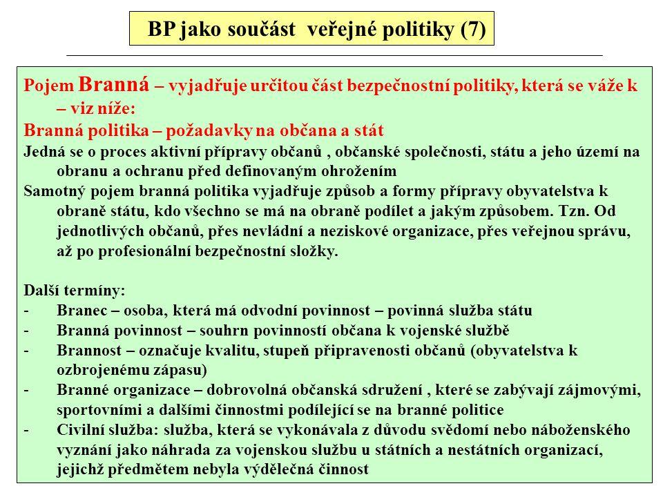 BP jako součást veřejné politiky (7) Pojem Branná – vyjadřuje určitou část bezpečnostní politiky, která se váže k – viz níže: Branná politika – požada