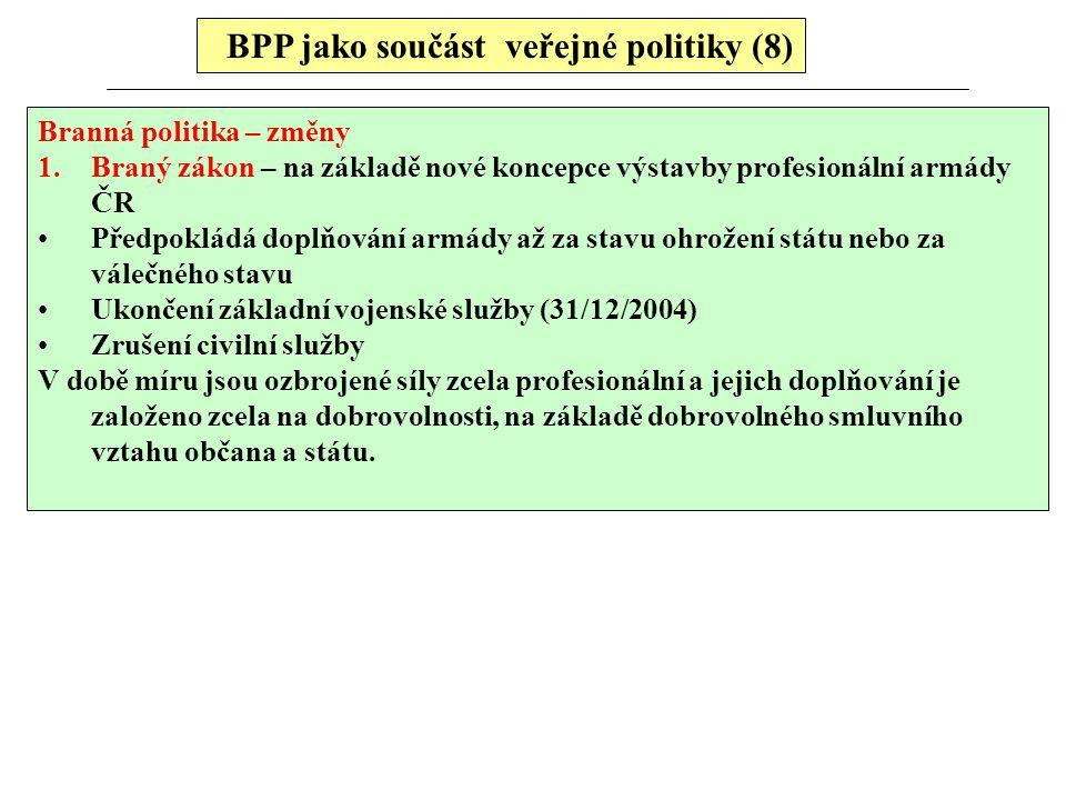 BPP jako součást veřejné politiky (8) Branná politika – změny 1.Braný zákon – na základě nové koncepce výstavby profesionální armády ČR Předpokládá do