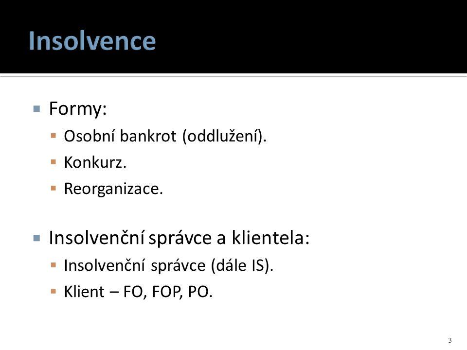  Účastníci řízení:  insolvenční správce,  dlužník,  věřitelé,  soud.