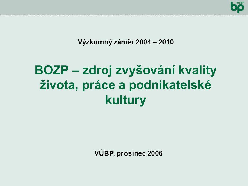 Výzkumný záměr 2004 - 2010 VÚBP, prosinec 2006 Výzkumný záměr 2004 – 2010 BOZP – zdroj zvyšování kvality života, práce a podnikatelské kultury