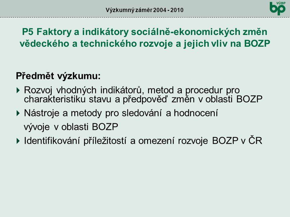 Výzkumný záměr 2004 - 2010 P5 Faktory a indikátory sociálně-ekonomických změn vědeckého a technického rozvoje a jejich vliv na BOZP Předmět výzkumu:  Rozvoj vhodných indikátorů, metod a procedur pro charakteristiku stavu a předpověď změn v oblasti BOZP  Nástroje a metody pro sledování a hodnocení vývoje v oblasti BOZP  Identifikování příležitostí a omezení rozvoje BOZP v ČR