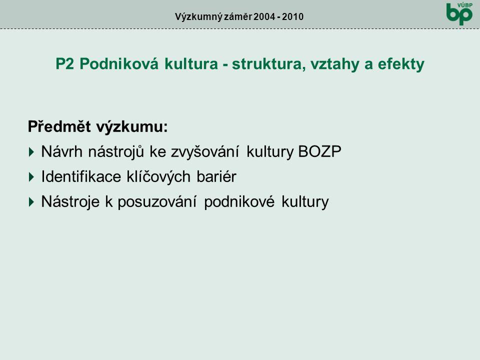 Výzkumný záměr 2004 - 2010 P2 Podniková kultura - struktura, vztahy a efekty Předmět výzkumu:  Návrh nástrojů ke zvyšování kultury BOZP  Identifikace klíčových bariér  Nástroje k posuzování podnikové kultury