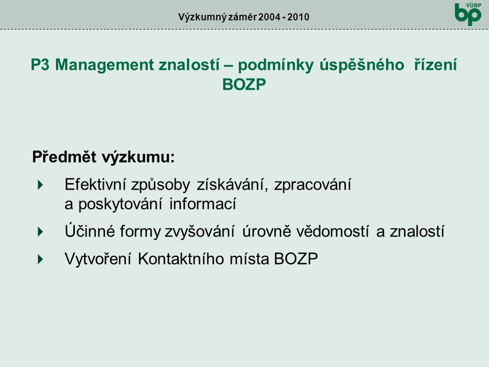 Výzkumný záměr 2004 - 2010 P3 Management znalostí – podmínky úspěšného řízení BOZP Předmět výzkumu:  Efektivní způsoby získávání, zpracování a poskytování informací  Účinné formy zvyšování úrovně vědomostí a znalostí  Vytvoření Kontaktního místa BOZP
