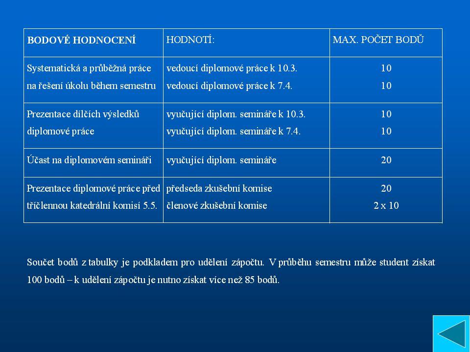 Seznam použitých symbolů a zkratek Seznam použitých symbolů a zkratek (je-li uveden) nahrazuje vysvětlivky v textu.