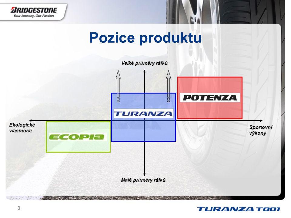 4 Cílová vozidla  T001 je zaměřena na širokou škálu vozidel, od středních/kompaktních po premiové sedany  Několik procesů pro OE homologace již probíhá pro nově uváděné modely vozů  New Mercedes B-Class (MY 2012) byl prezentován s pneu T001 na autosalonu Frankfurt Motorshow