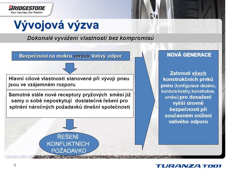 7 Optimalizace výkonů prostřednictvím Inovativních technologií Optimalizace výkonů prostřednictvím Inovativních technologií Směr vývoje Technologie Přilnavost na mokru Směs s vysokou přilnavostí Nová svrchní běhounová směs (vysoký podíl Siliky) Maximální efektivita odvodu vody Dezénové drážky s čirokým profilem Valivý odpor Nižší energetické ztráty materiálu Optimalizace směsi pomocí technologie Nano Pro-Tech TM Nízká hystereze materiálu při zachování přilnavosti na mokru Zmenšení deformací během rotace (excentricity).