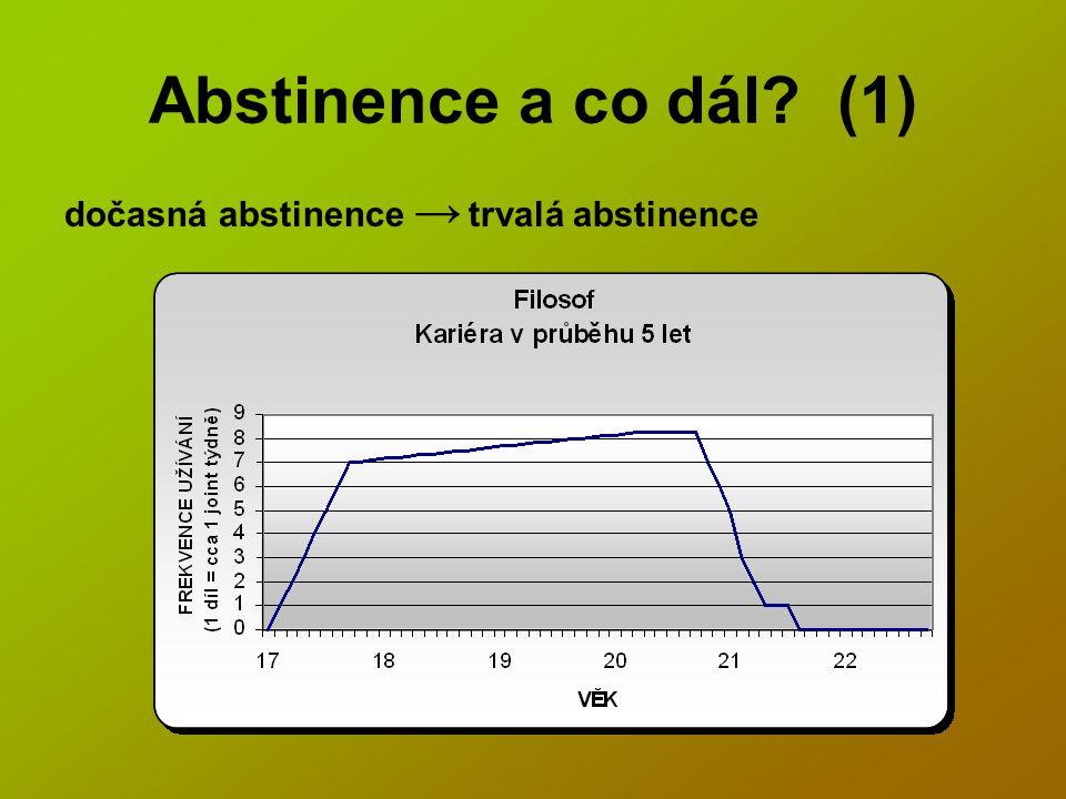 Abstinence a co dál? (1) dočasná abstinence → trvalá abstinence